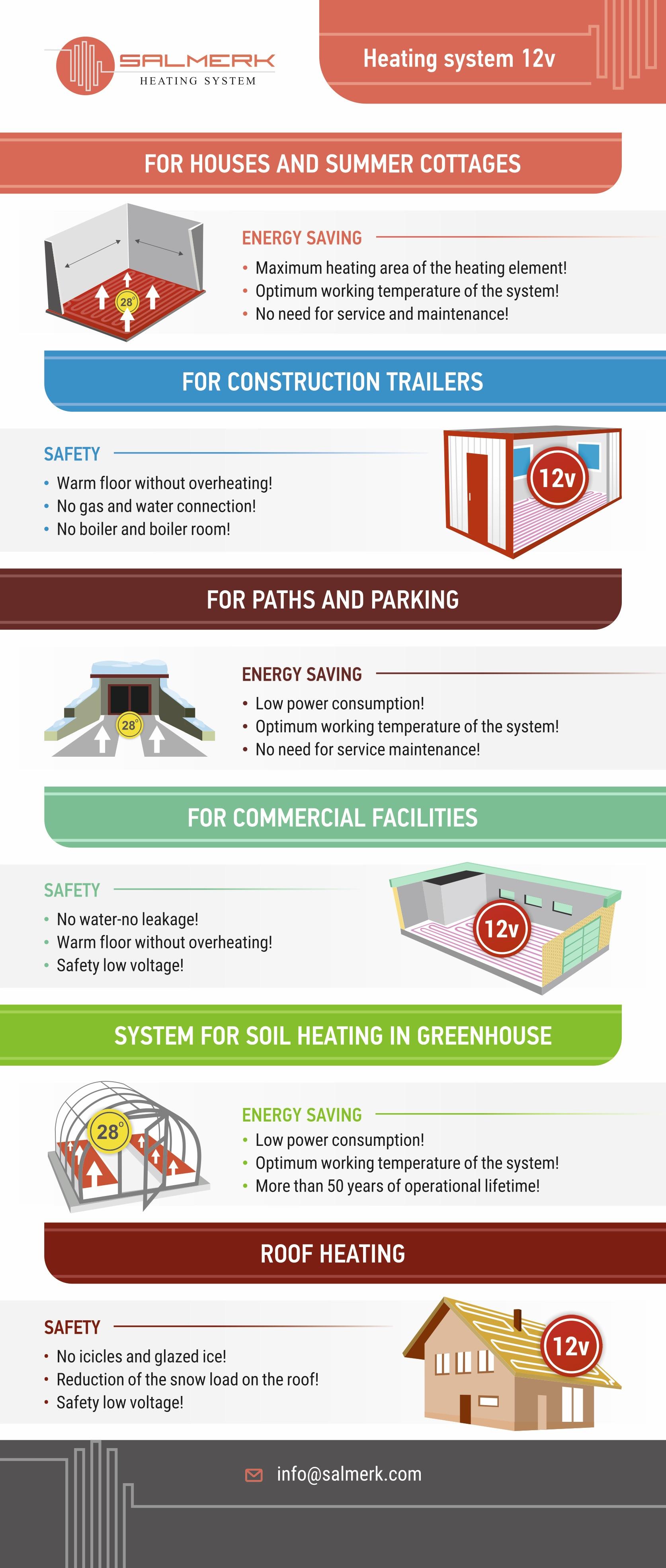 Salmerk underfloor electric heating 12v
